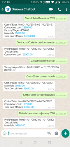 Profit and Loss Account Statement